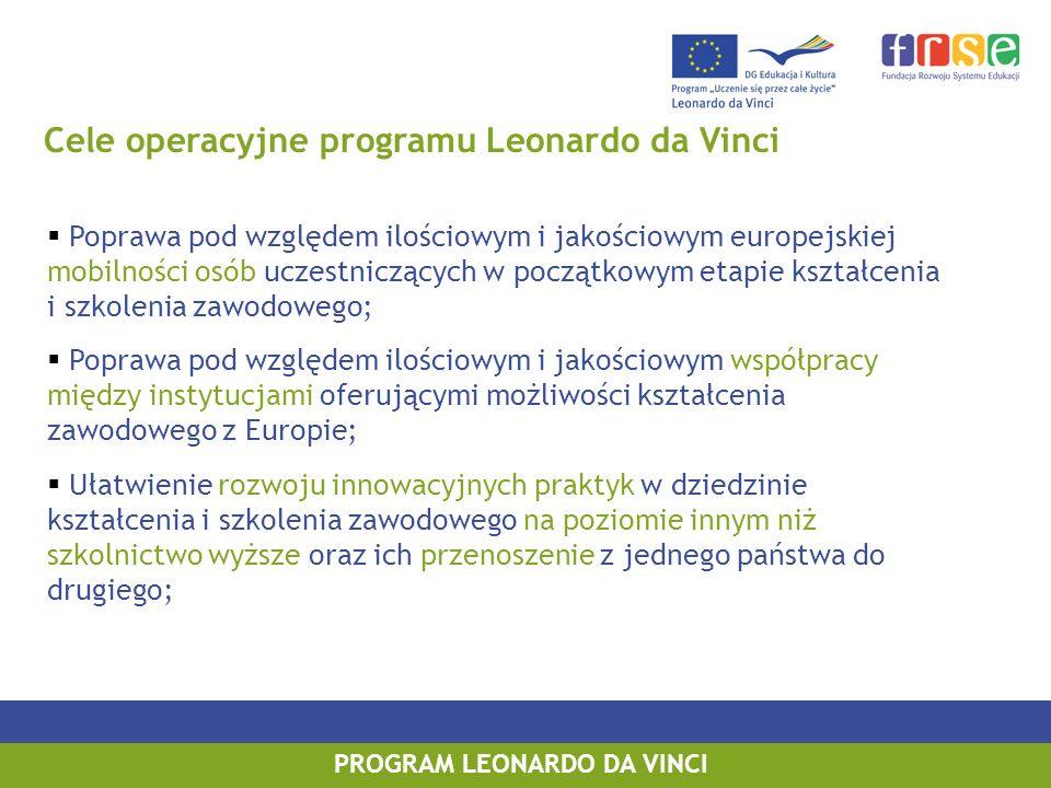 PROGRAM LEONARDO DA VINCI Cele operacyjne programu Leonardo da Vinci Poprawa pod względem ilościowym i jakościowym europejskiej mobilności osób uczest