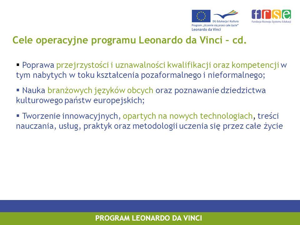 PROGRAM LEONARDO DA VINCI Cele operacyjne programu Leonardo da Vinci – cd. Poprawa przejrzystości i uznawalności kwalifikacji oraz kompetencji w tym n