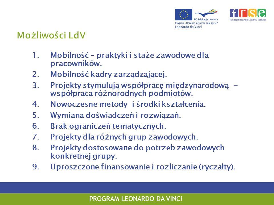 Możliwości LdV 1.Mobilność – praktyki i staże zawodowe dla pracowników. 2.Mobilność kadry zarządzającej. 3.Projekty stymulują współpracę międzynarodow