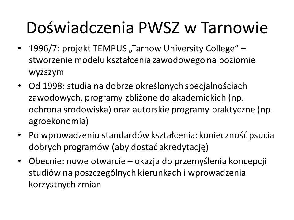 Doświadczenia PWSZ w Tarnowie 1996/7: projekt TEMPUS Tarnow University College – stworzenie modelu kształcenia zawodowego na poziomie wyższym Od 1998: