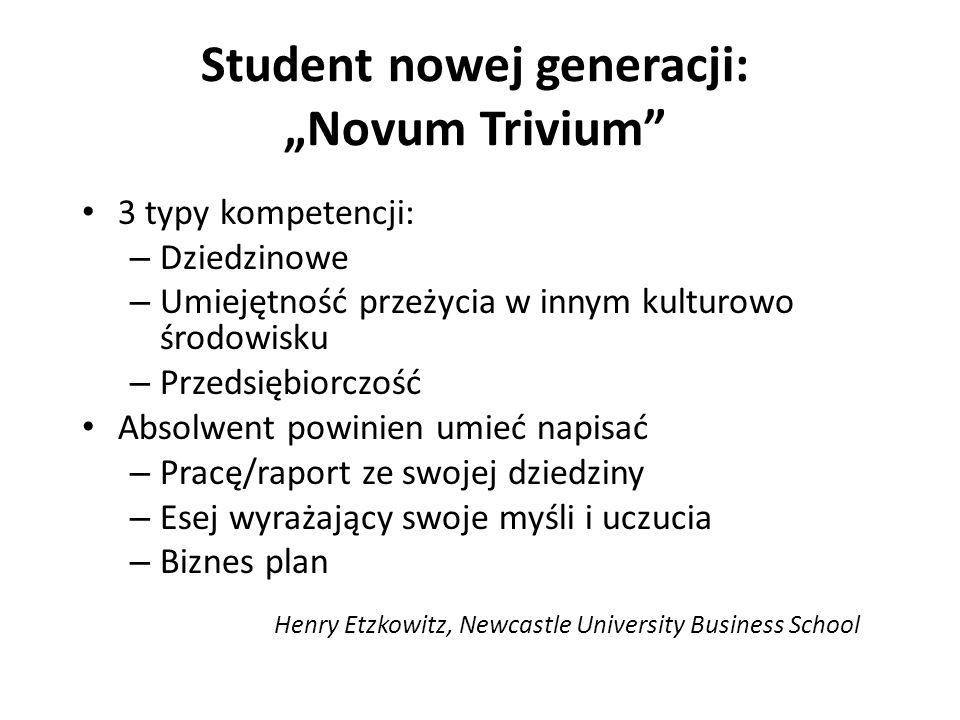 Student nowej generacji: Novum Trivium 3 typy kompetencji: – Dziedzinowe – Umiejętność przeżycia w innym kulturowo środowisku – Przedsiębiorczość Abso