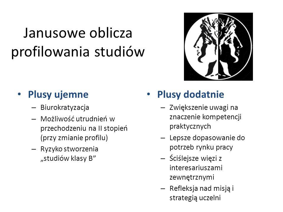 Doświadczenia PWSZ w Tarnowie 1996/7: projekt TEMPUS Tarnow University College – stworzenie modelu kształcenia zawodowego na poziomie wyższym Od 1998: studia na dobrze określonych specjalnościach zawodowych, programy zbliżone do akademickich (np.