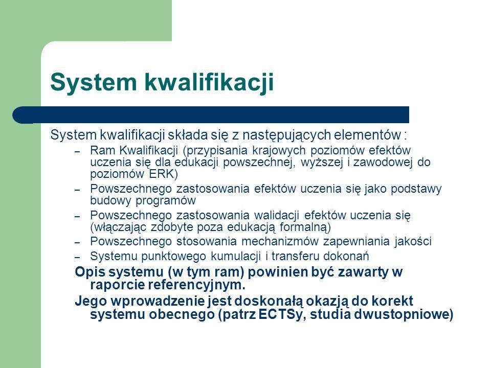 System kwalifikacji System kwalifikacji składa się z następujących elementów : – Ram Kwalifikacji (przypisania krajowych poziomów efektów uczenia się dla edukacji powszechnej, wyższej i zawodowej do poziomów ERK) – Powszechnego zastosowania efektów uczenia się jako podstawy budowy programów – Powszechnego zastosowania walidacji efektów uczenia się (włączając zdobyte poza edukacją formalną) – Powszechnego stosowania mechanizmów zapewniania jakości – Systemu punktowego kumulacji i transferu dokonań Opis systemu (w tym ram) powinien być zawarty w raporcie referencyjnym.
