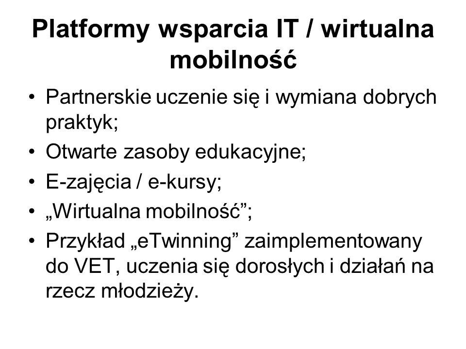 Platformy wsparcia IT / wirtualna mobilność Partnerskie uczenie się i wymiana dobrych praktyk; Otwarte zasoby edukacyjne; E-zajęcia / e-kursy; Wirtualna mobilność; Przykład eTwinning zaimplementowany do VET, uczenia się dorosłych i działań na rzecz młodzieży.
