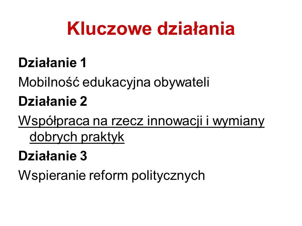 Kluczowe działania Działanie 1 Mobilność edukacyjna obywateli Działanie 2 Współpraca na rzecz innowacji i wymiany dobrych praktyk Działanie 3 Wspieranie reform politycznych