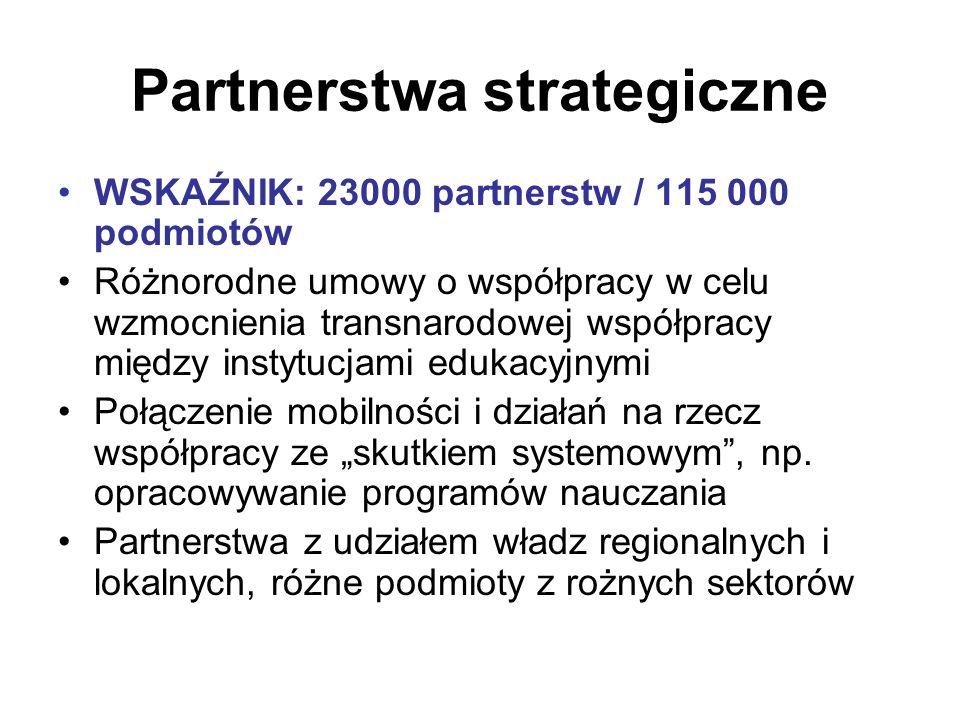 Partnerstwa strategiczne WSKAŹNIK: 23000 partnerstw / 115 000 podmiotów Różnorodne umowy o współpracy w celu wzmocnienia transnarodowej współpracy między instytucjami edukacyjnymi Połączenie mobilności i działań na rzecz współpracy ze skutkiem systemowym, np.