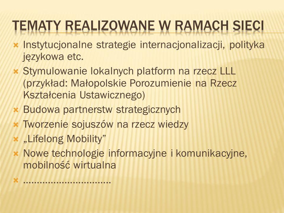 Instytucjonalne strategie internacjonalizacji, polityka językowa etc. Stymulowanie lokalnych platform na rzecz LLL (przykład: Małopolskie Porozumienie