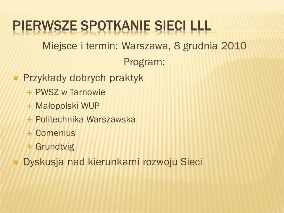 Miejsce i termin: Warszawa, 8 grudnia 2010 Program: Przykłady dobrych praktyk PWSZ w Tarnowie Małopolski WUP Politechnika Warszawska Comenius Grundtvi