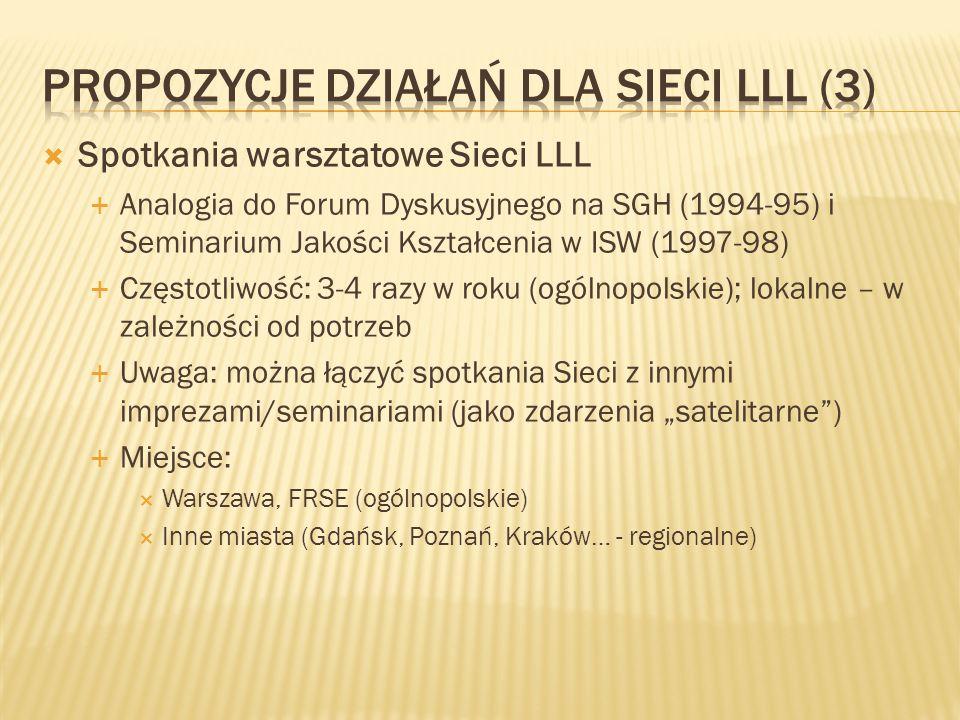 Spotkania warsztatowe Sieci LLL Analogia do Forum Dyskusyjnego na SGH (1994-95) i Seminarium Jakości Kształcenia w ISW (1997-98) Częstotliwość: 3-4 ra