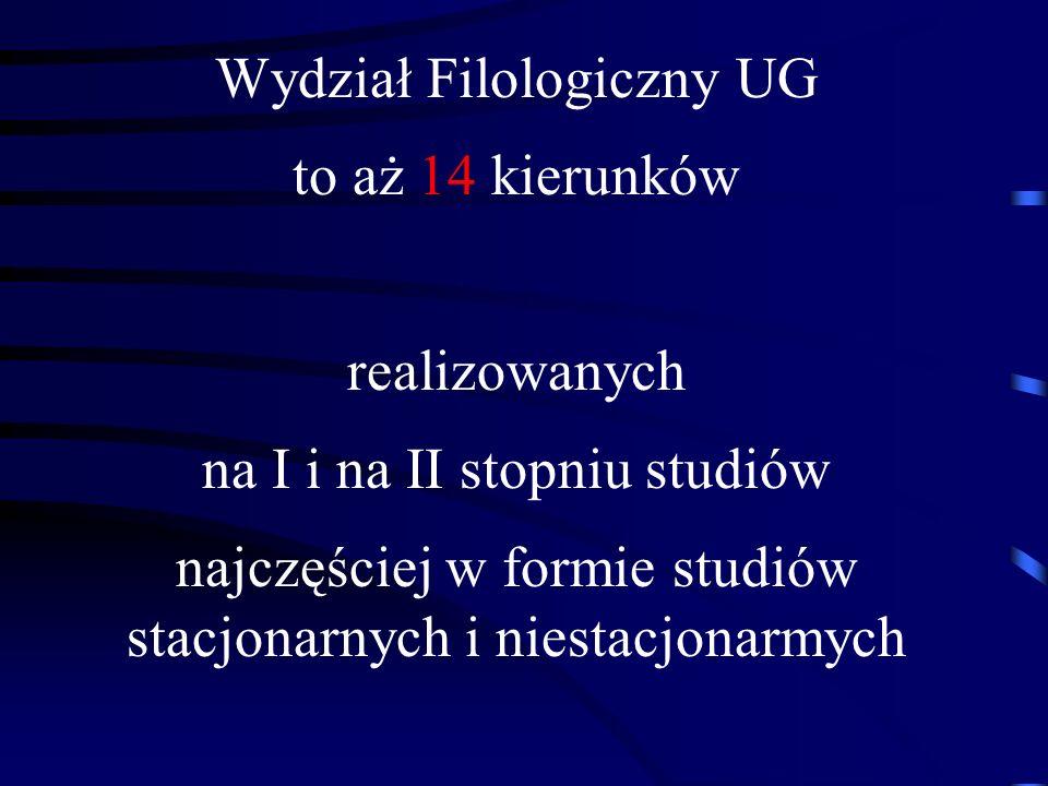 Kształcimy: Profesjonalistów w zakresie języka i kultury danego obszaru językowego Nauczycieli języka polskiego Nauczycieli języków obcych Tłumaczy Logopedów Teatrologów Edytorów, medioznawców, kulturologów