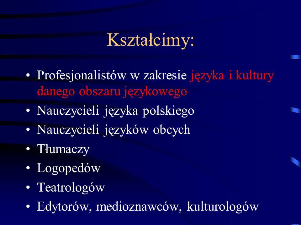 Kształcimy: Profesjonalistów w zakresie języka i kultury danego obszaru językowego Nauczycieli języka polskiego Nauczycieli języków obcych Tłumaczy Lo