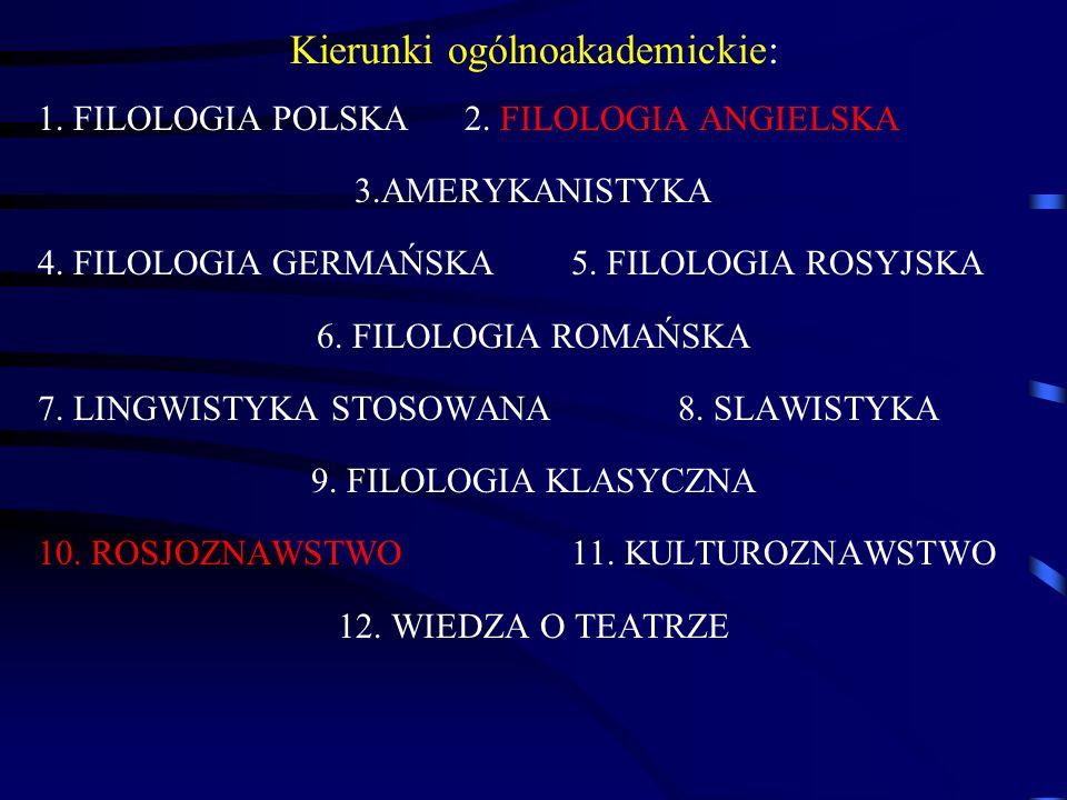 Kierunki ogólnoakademickie: 1. FILOLOGIA POLSKA2. FILOLOGIA ANGIELSKA 3.AMERYKANISTYKA 4. FILOLOGIA GERMAŃSKA5. FILOLOGIA ROSYJSKA 6. FILOLOGIA ROMAŃS