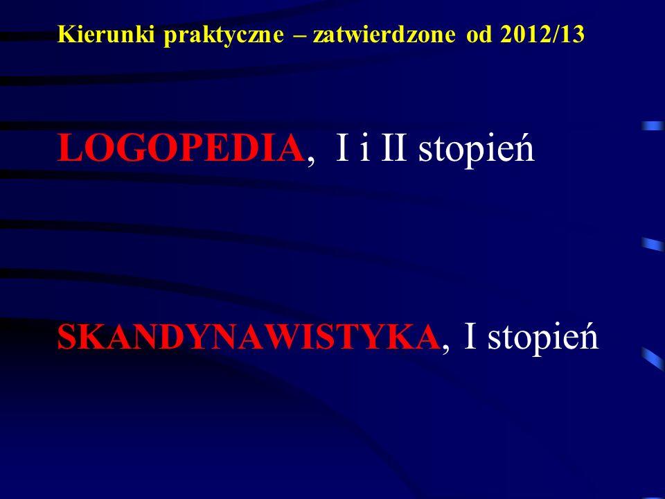 Kierunki praktyczne – zatwierdzone od 2012/13 LOGOPEDIA, I i II stopień SKANDYNAWISTYKA, I stopień