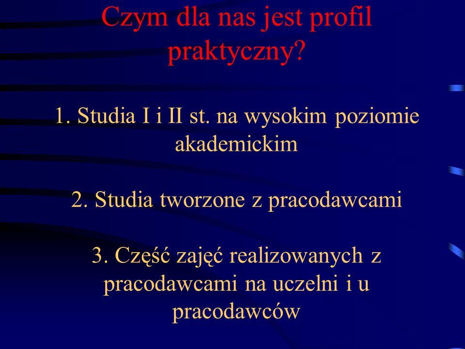 Czym dla nas jest profil praktyczny? 1. Studia I i II st. na wysokim poziomie akademickim 2. Studia tworzone z pracodawcami 3. Część zajęć realizowany