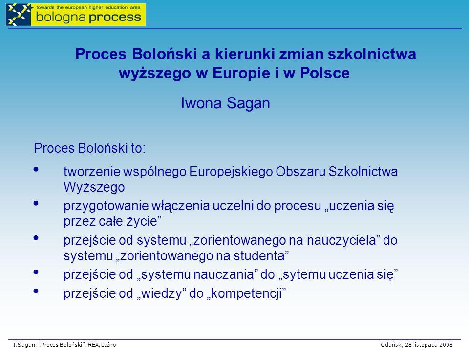 I.Sagan, Proces Boloński, REA, Leźno Gdańsk, 28 listopada 2008 Działania prowadzone w ramach Procesu Bolońskiego, które zwiększają elastyczność i otwartość systemu kształcenia: wprowadzenie studiów trójstopniowych (licencjat – magister – doktor) wprowadzenie Europejskiego Systemu Transferu i Akumulacji Punktów ECTS łatwo czytelne i porównywalne stopnie (suplement do dyplomu) rozwój kształcenia przez całe życie (Uniwersytety III Wieku) współdziałanie w zakresie zapewniania jakości kształcenia, wprowadzenie europejskiego systemu akredytacji wprowadzenie europejskiej ramowej struktury kwalifikacji