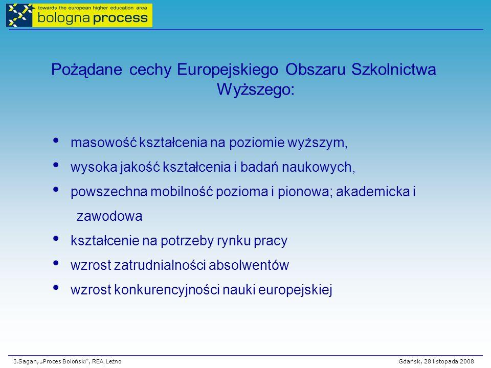 I.Sagan, Proces Boloński, REA, Leźno Gdańsk, 28 listopada 2008 Pożądane cechy Europejskiego Obszaru Szkolnictwa Wyższego: masowość kształcenia na poziomie wyższym, wysoka jakość kształcenia i badań naukowych, powszechna mobilność pozioma i pionowa; akademicka i zawodowa kształcenie na potrzeby rynku pracy wzrost zatrudnialności absolwentów wzrost konkurencyjności nauki europejskiej
