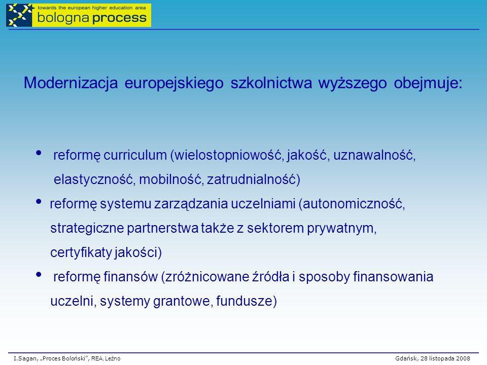 Modernizacja europejskiego szkolnictwa wyższego obejmuje: reformę curriculum (wielostopniowość, jakość, uznawalność, elastyczność, mobilność, zatrudnialność) reformę systemu zarządzania uczelniami (autonomiczność, strategiczne partnerstwa także z sektorem prywatnym, certyfikaty jakości) reformę finansów (zróżnicowane źródła i sposoby finansowania uczelni, systemy grantowe, fundusze)