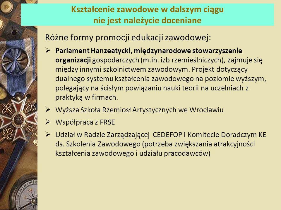 Kształcenie zawodowe w dalszym ciągu nie jest należycie doceniane Różne formy promocji edukacji zawodowej: Parlament Hanzeatycki, międzynarodowe stowarzyszenie organizacji gospodarczych (m.in.