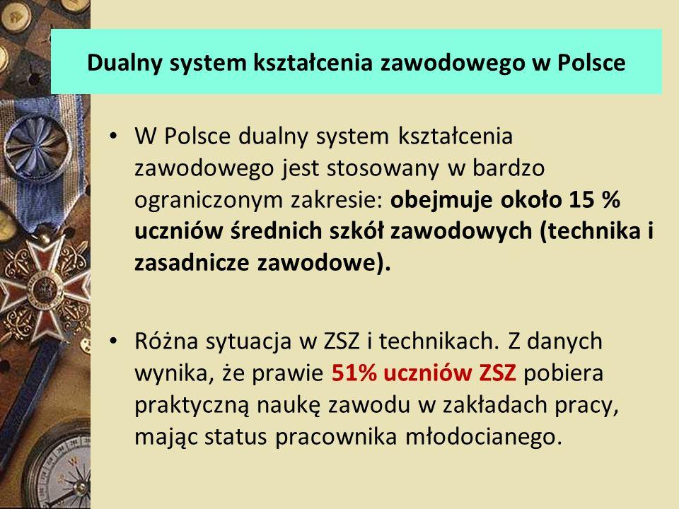 Dualny system kształcenia zawodowego w Polsce W Polsce dualny system kształcenia zawodowego jest stosowany w bardzo ograniczonym zakresie: obejmuje około 15 % uczniów średnich szkół zawodowych (technika i zasadnicze zawodowe).