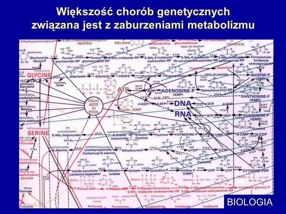Większość chorób genetycznych związana jest z zaburzeniami metabolizmu BIOLOGIA