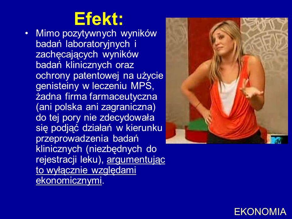 Efekt: Mimo pozytywnych wyników badań laboratoryjnych i zachęcających wyników badań klinicznych oraz ochrony patentowej na użycie genisteiny w leczeni