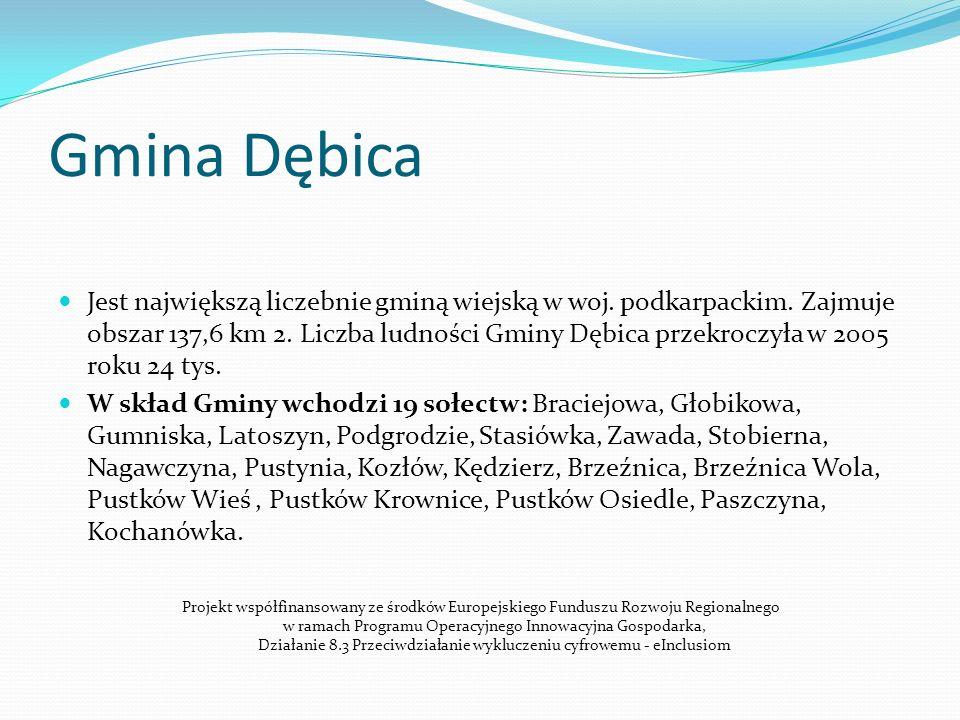 Opis Projektu Przeciwdziałanie wykluczeniu cyfrowemu dla mieszkańców Gminy Dębica - Całkowita wartość projektu: 426 875, 00 zł - Dofinansowanie: 362 843,75 zł - Wkład własny: 64 031,25 zł Czas trwania Projektu: styczeń 2013 – grudzień 2015 Projekt współfinansowany ze środków Europejskiego Funduszu Rozwoju Regionalnego w ramach Programu Operacyjnego Innowacyjna Gospodarka, Działanie 8.3 Przeciwdziałanie wykluczeniu cyfrowemu - eInclusion