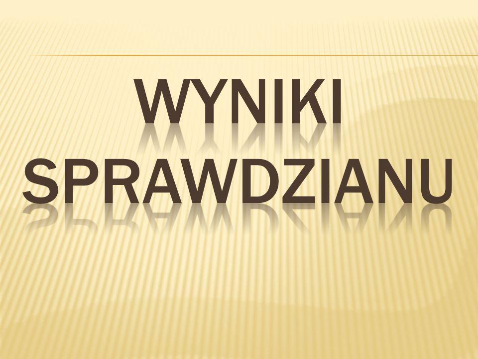 Wyniki Punkty% punktów Szkoła24,3061% Gmina24,7062% Powiat26,4066% Województwo25,8065%