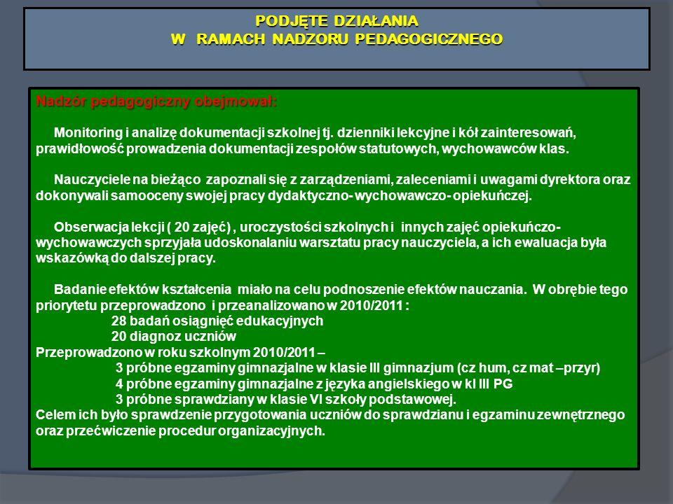 Baza szko ł y Nadzór pedagogiczny obejmował: Monitoring i analizę dokumentacji szkolnej tj. dzienniki lekcyjne i kół zainteresowań, prawidłowość prowa