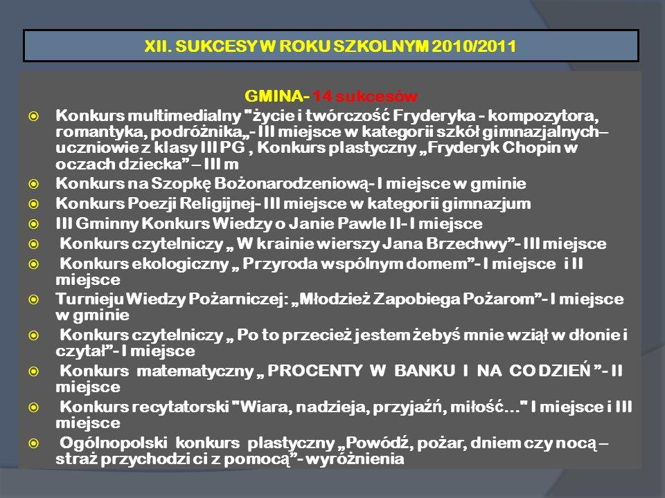 XII. SUKCESY W ROKU SZKOLNYM 2010/2011 GMINA- 14 sukcesów Konkurs multimedialny