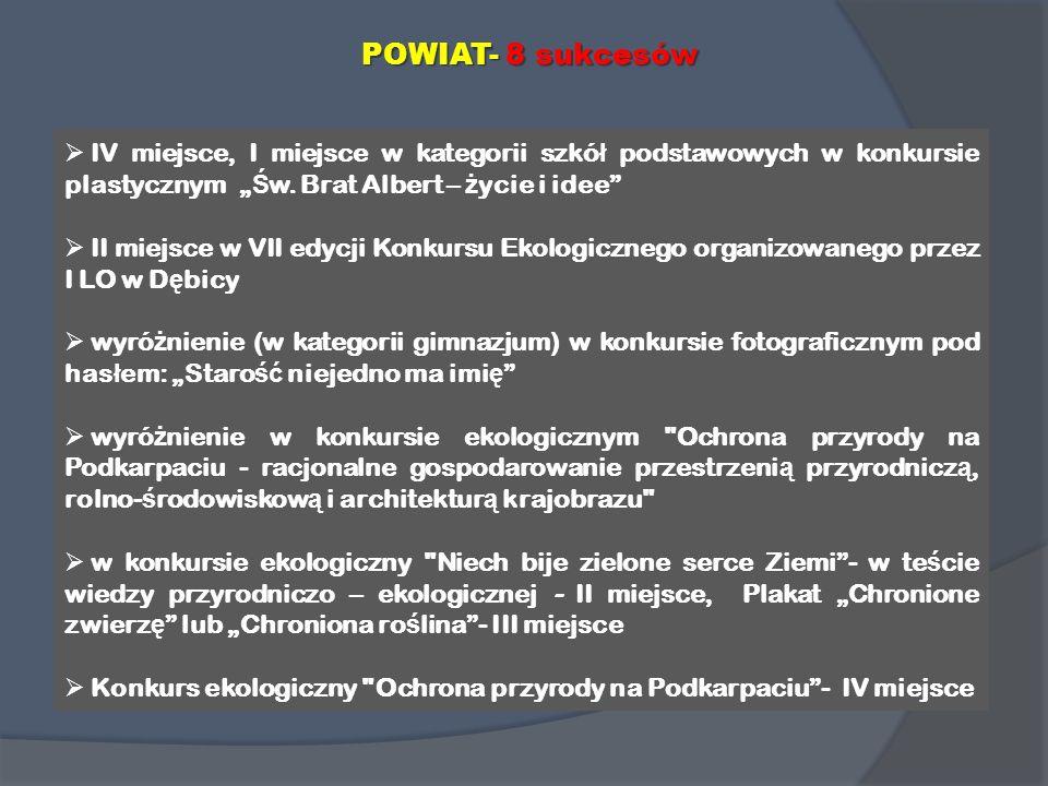 POWIAT- 8 sukcesów IV miejsce, I miejsce w kategorii szkó ł podstawowych w konkursie plastycznym Ś w. Brat Albert – ż ycie i idee II miejsce w VII edy