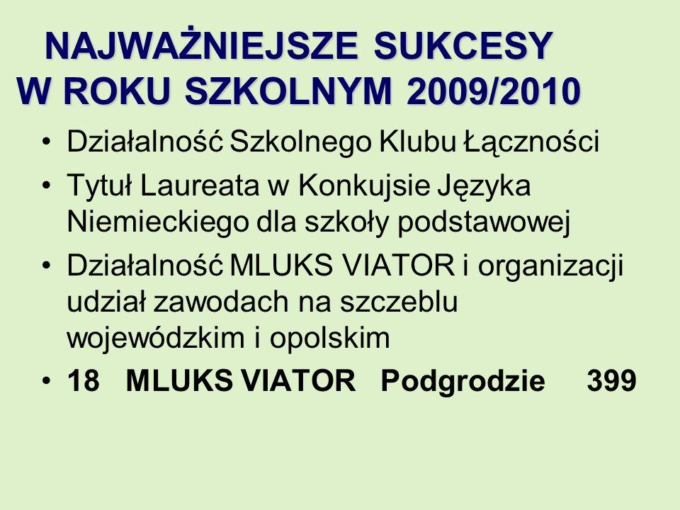 NAJWAŻNIEJSZE SUKCESY W ROKU SZKOLNYM 2009/2010 Działalność Szkolnego Klubu Łączności Tytuł Laureata w Konkujsie Języka Niemieckiego dla szkoły podsta