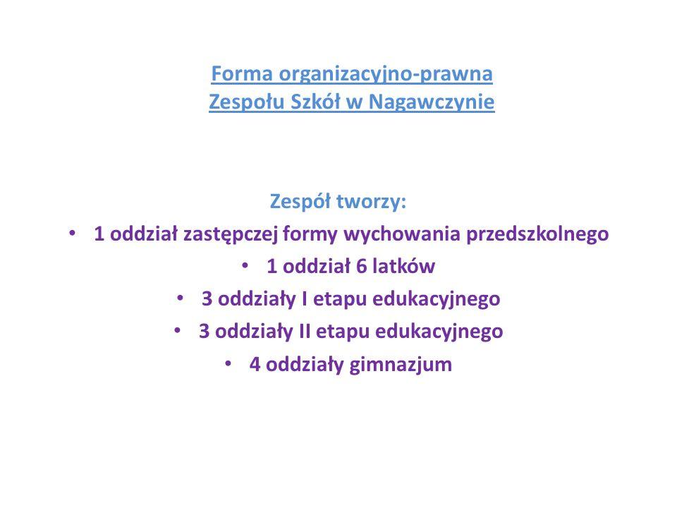 Język polski I miejsce w powiatowym konkursie na wiersz profilaktyczny Język angielski wyróżnienie dwóch uczennic w Powiatowym Konkursie Piosenki Angielskiej