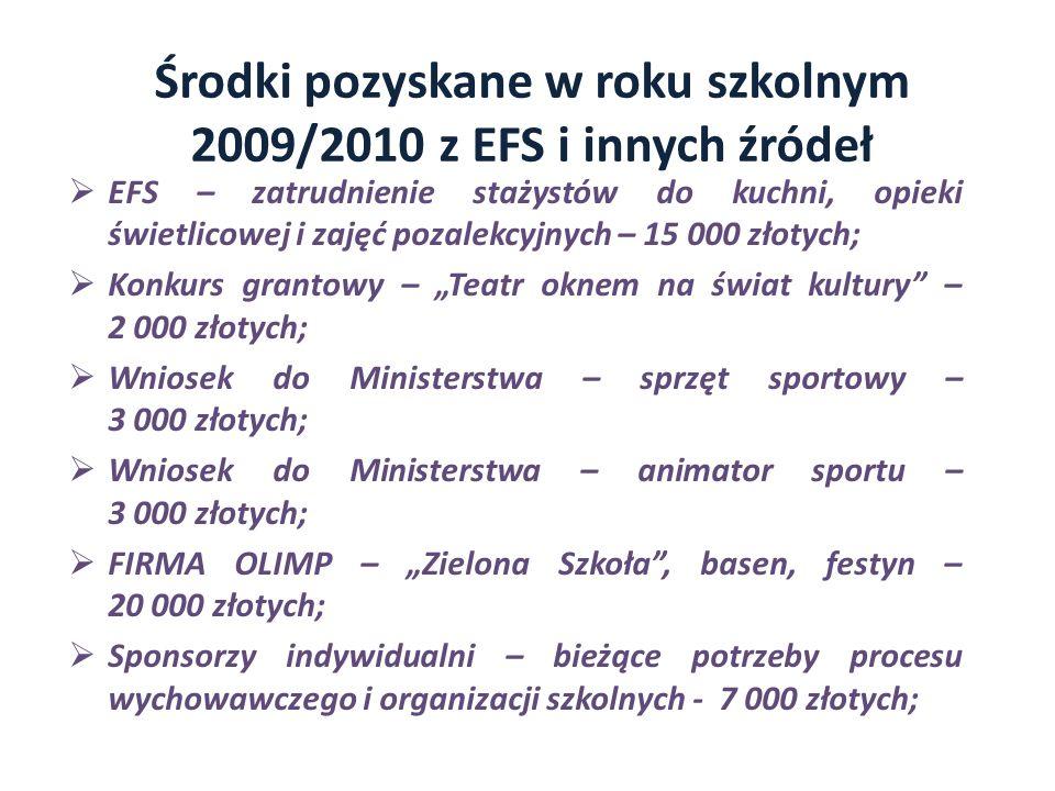 Środki pozyskane w roku szkolnym 2009/2010 z EFS i innych źródeł EFS – zatrudnienie stażystów do kuchni, opieki świetlicowej i zajęć pozalekcyjnych –