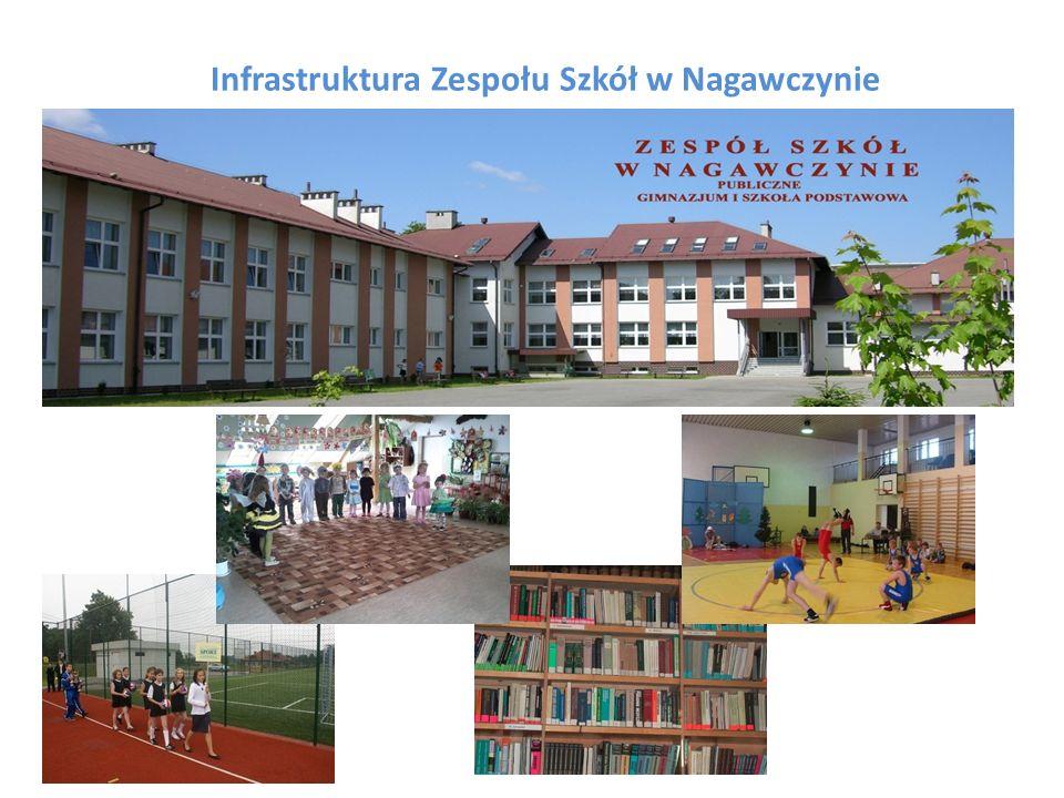 Infrastruktura Zespołu Szkół w Nagawczynie