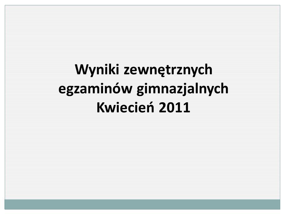 Wyniki zewnętrznych egzaminów gimnazjalnych Kwiecień 2011