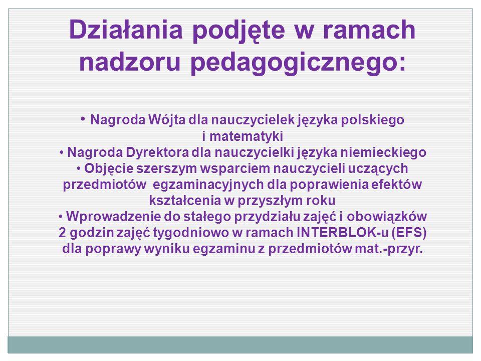 Działania podjęte w ramach nadzoru pedagogicznego: Nagroda Wójta dla nauczycielek języka polskiego i matematyki Nagroda Dyrektora dla nauczycielki jęz