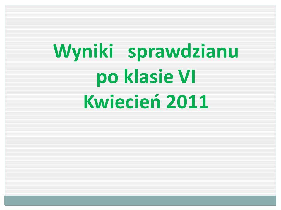 Wyniki sprawdzianu po klasie VI Kwiecień 2011