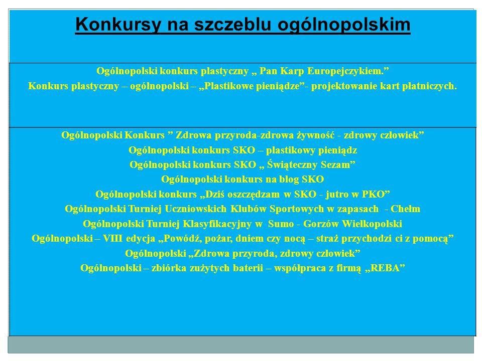 Konkursy na szczeblu ogólnopolskim Ogólnopolski konkurs plastyczny Pan Karp Europejczykiem. Konkurs plastyczny – ogólnopolski – Plastikowe pieniądze-