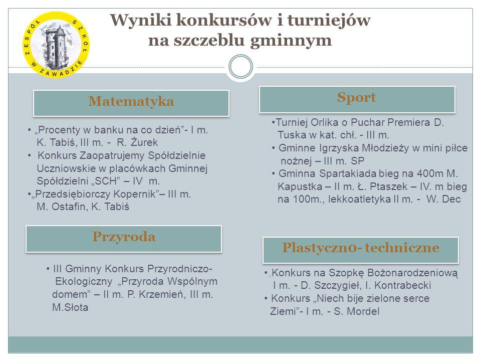 Wyniki konkursów i turniejów na szczeblu gminnym Matematyka Procenty w banku na co dzień- I m.