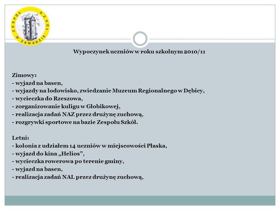 Wypoczynek uczniów w roku szkolnym 2010/11 Zimowy: - wyjazd na basen, - wyjazdy na lodowisko, zwiedzanie Muzeum Regionalnego w Dębicy, - wycieczka do Rzeszowa, - zorganizowanie kuligu w Głobikowej, - realizacja zadań NAZ przez drużynę zuchową, - rozgrywki sportowe na bazie Zespołu Szkół.