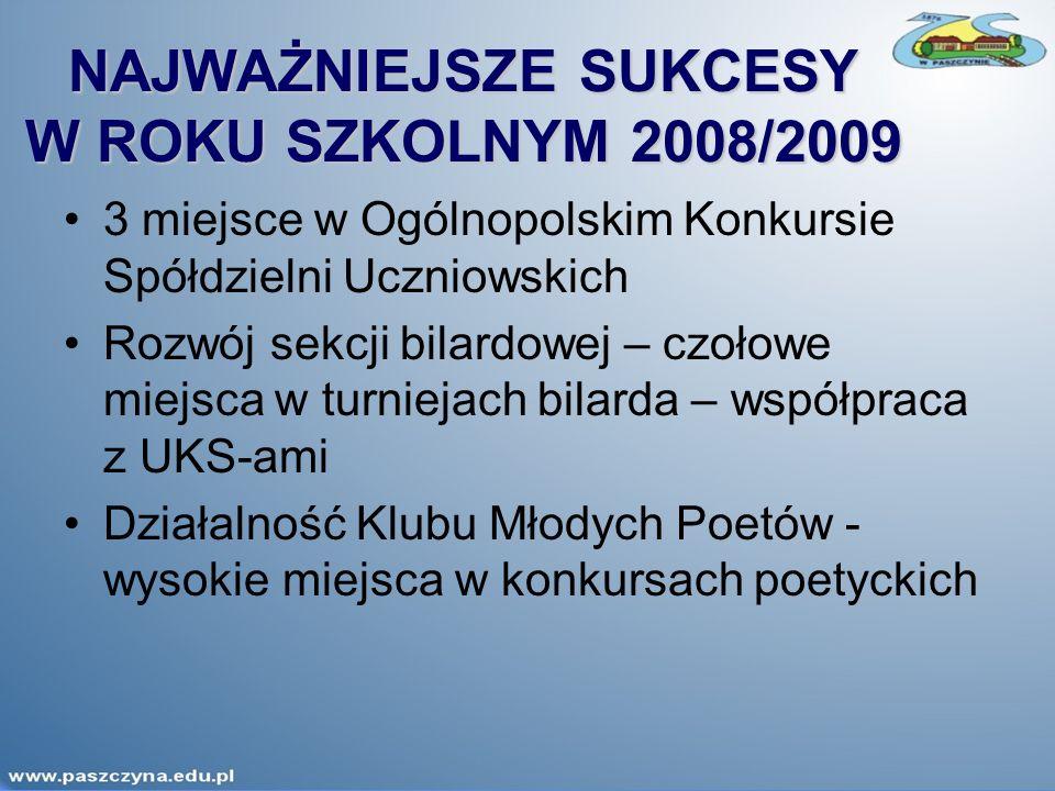 NAJWAŻNIEJSZE SUKCESY W ROKU SZKOLNYM 2008/2009 3 miejsce w Ogólnopolskim Konkursie Spółdzielni Uczniowskich Rozwój sekcji bilardowej – czołowe miejsc