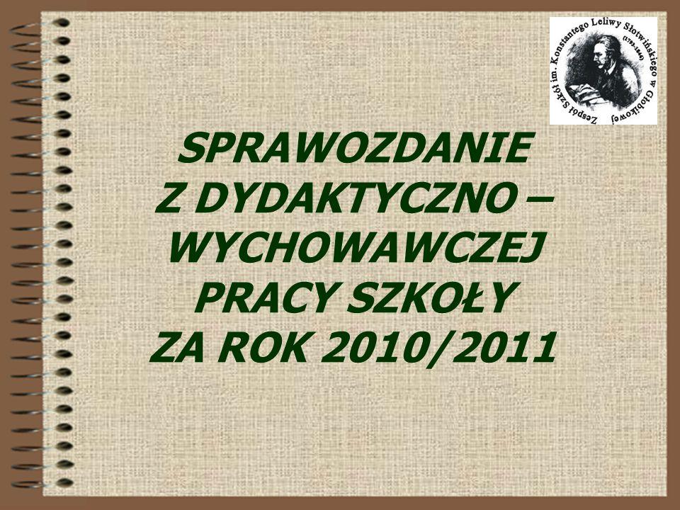 Forma organizacyjno-prawna Zespołu Szkół im.