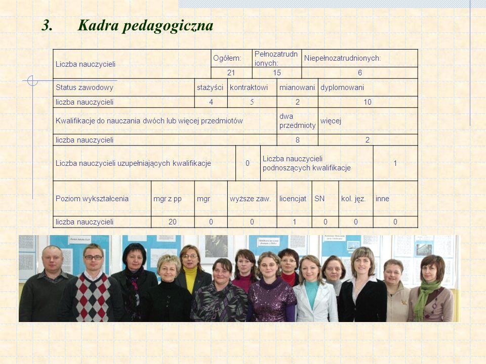 3. Kadra pedagogiczna Liczba nauczycieli Ogółem: Pełnozatrudn ionych: Niepełnozatrudnionych: 21156 Status zawodowystażyścikontraktowimianowanidyplomow