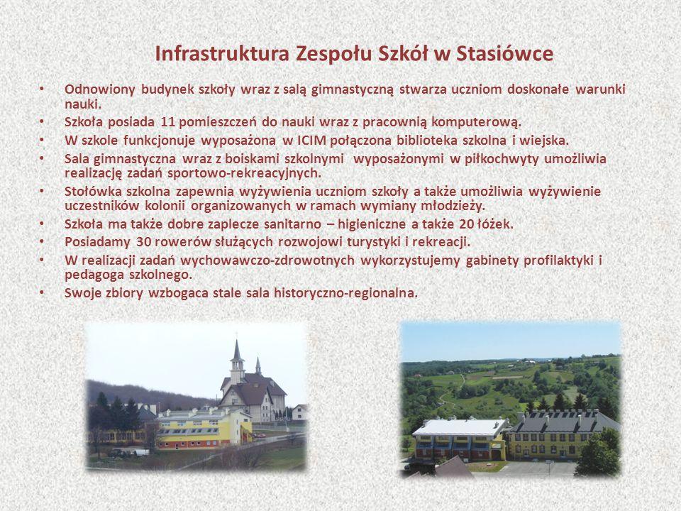 Infrastruktura Zespołu Szkół w Stasiówce Odnowiony budynek szkoły wraz z salą gimnastyczną stwarza uczniom doskonałe warunki nauki. Szkoła posiada 11