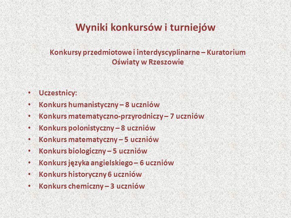 Wyniki konkursów i turniejów Konkursy przedmiotowe i interdyscyplinarne – Kuratorium Oświaty w Rzeszowie Uczestnicy: Konkurs humanistyczny – 8 uczniów