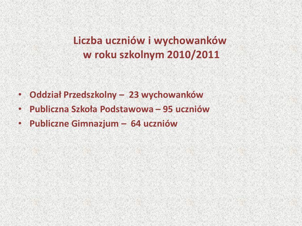 Liczba uczniów i wychowanków w roku szkolnym 2010/2011 Oddział Przedszkolny – 23 wychowanków Publiczna Szkoła Podstawowa – 95 uczniów Publiczne Gimnaz