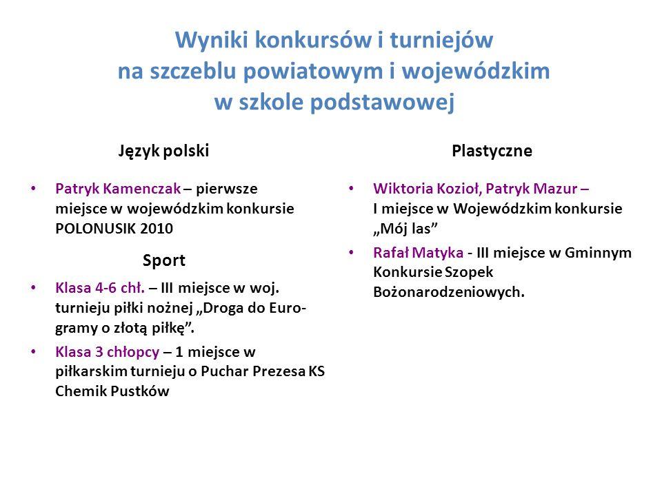 Wyniki konkursów i turniejów na szczeblu powiatowym i wojewódzkim w szkole podstawowej Język polski Patryk Kamenczak – pierwsze miejsce w wojewódzkim konkursie POLONUSIK 2010 Sport Klasa 4-6 chł.