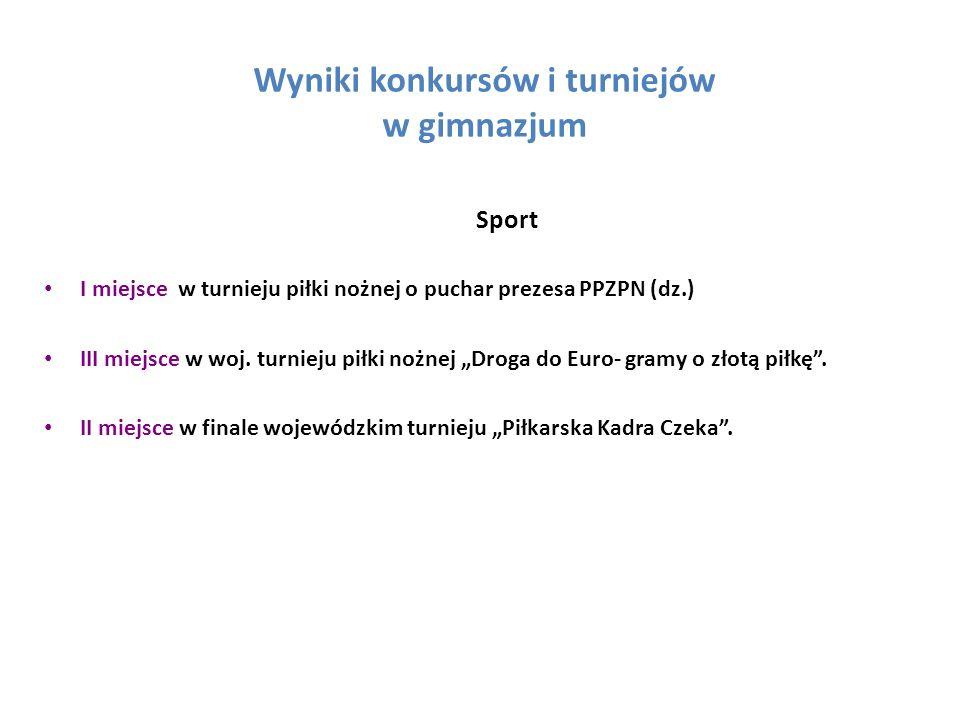 Wyniki konkursów i turniejów w gimnazjum Sport I miejsce w turnieju piłki nożnej o puchar prezesa PPZPN (dz.) III miejsce w woj.