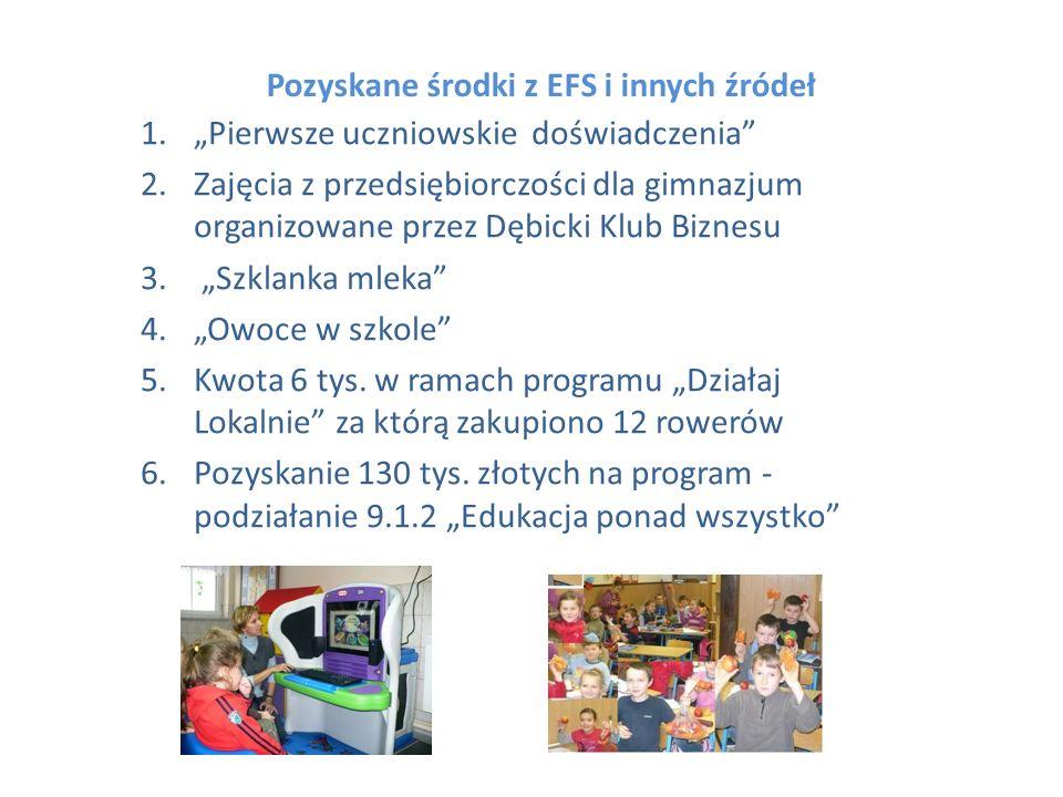 Pozyskane środki z EFS i innych źródeł 1.Pierwsze uczniowskie doświadczenia 2.Zajęcia z przedsiębiorczości dla gimnazjum organizowane przez Dębicki Kl