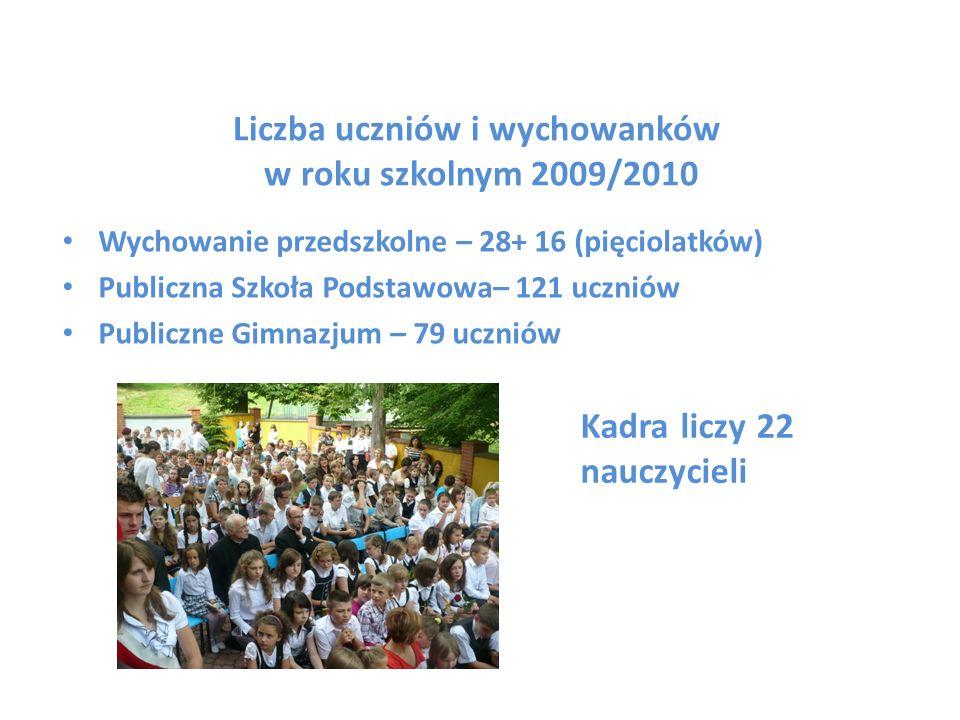 Liczba uczniów i wychowanków w roku szkolnym 2009/2010 Wychowanie przedszkolne – 28+ 16 (pięciolatków) Publiczna Szkoła Podstawowa– 121 uczniów Public